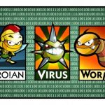 How to Create a Computer Virus? Next Generation