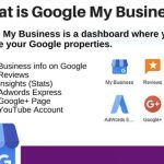 How to optimize your Google My Business for Local SEO