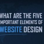 5 Key Components Every Small Business Website Should Have